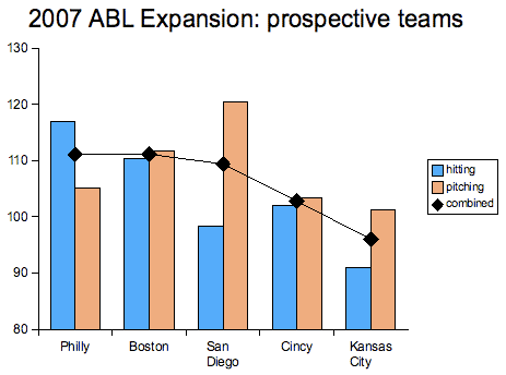 expansion_graph.png
